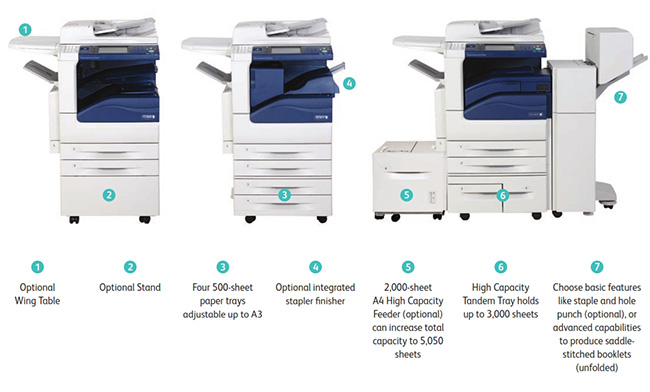 máy photocopy Fuji Xerox DocuCentre-IV 3065
