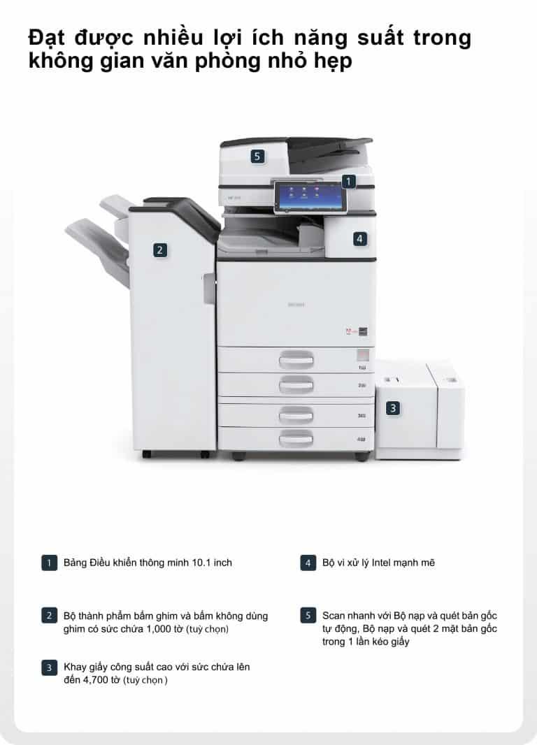 Đánh giá máy photocopy Ricoh MP 3555