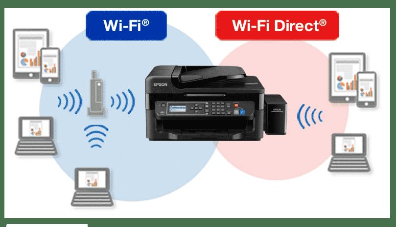 Wi Fi Direct