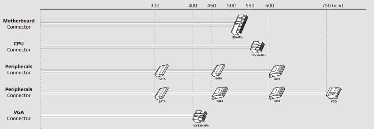 Aerocool VX Plus 500 3