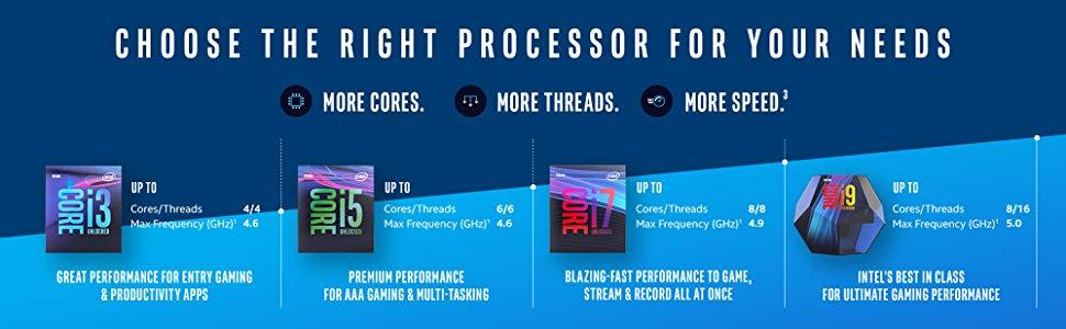 CPU Intel Core i5 9400F 1