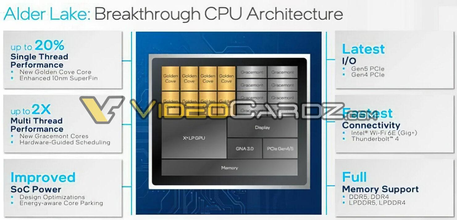 Intel 12th Gen Alder Lake Desktop Mobility CPU 20 Performance Increase Official 1480x714 1