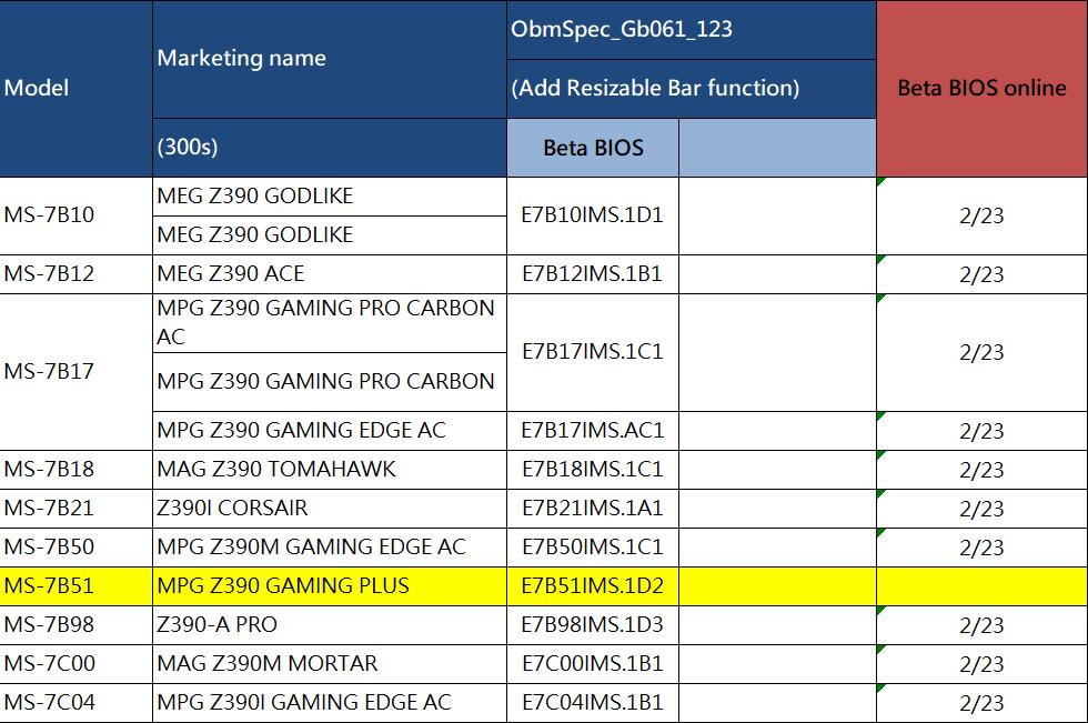 MSI Intel 300 Series Motherboards Resizable BAR BIOS Z390 H370 B360 H310 2
